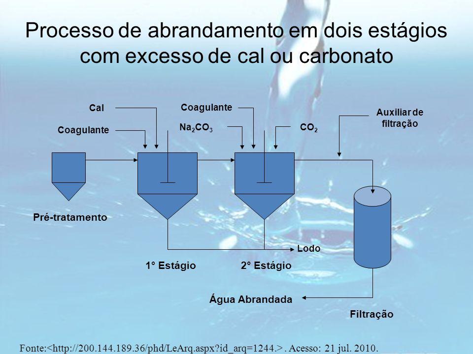 Processo de abrandamento em dois estágios com excesso de cal ou carbonato Cal Coagulante CO 2 Auxiliar de filtração Água Abrandada Pré-tratamento Lodo
