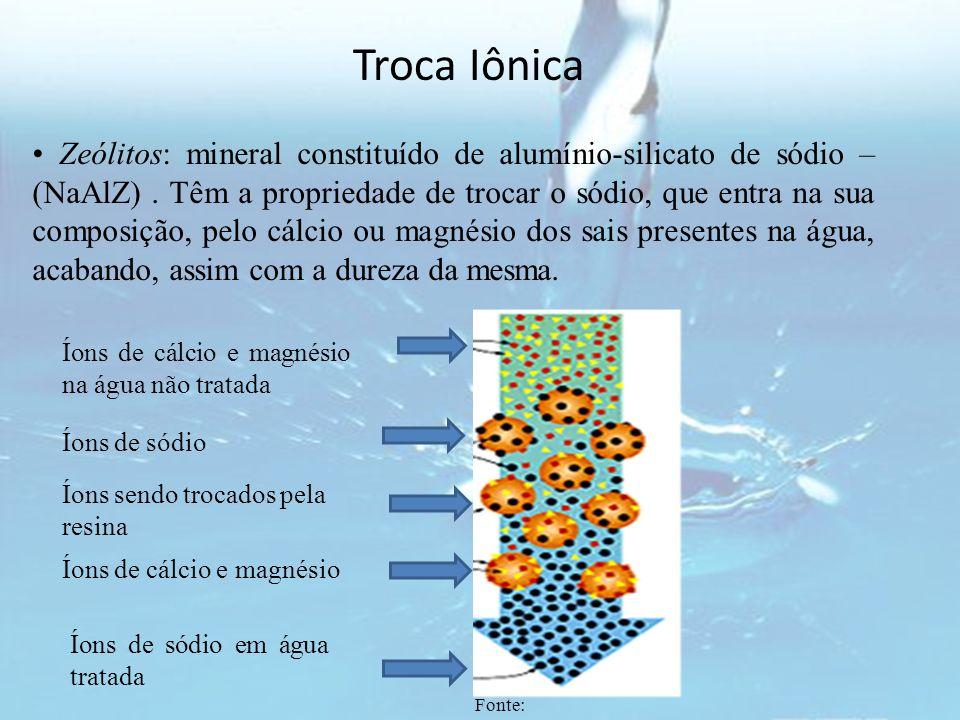 Troca Iônica Zeólitos: mineral constituído de alumínio-silicato de sódio – (NaAlZ). Têm a propriedade de trocar o sódio, que entra na sua composição,