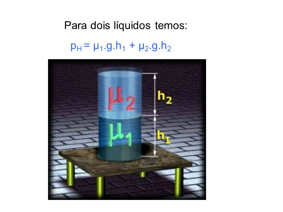 Para dois líquidos temos: p H = μ 1.g.h 1 + μ 2.g.h 2