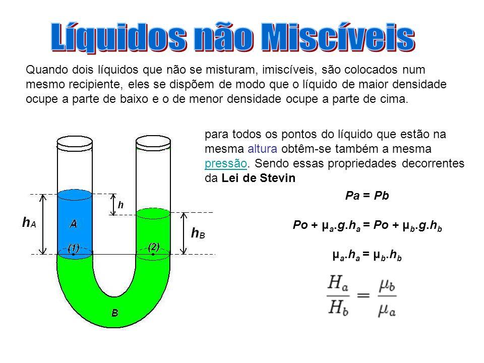 Pa = Pb Po + μ a.g.h a = Po + μ b.g.h b μ a.h a = μ b.h b Quando dois líquidos que não se misturam, imiscíveis, são colocados num mesmo recipiente, el
