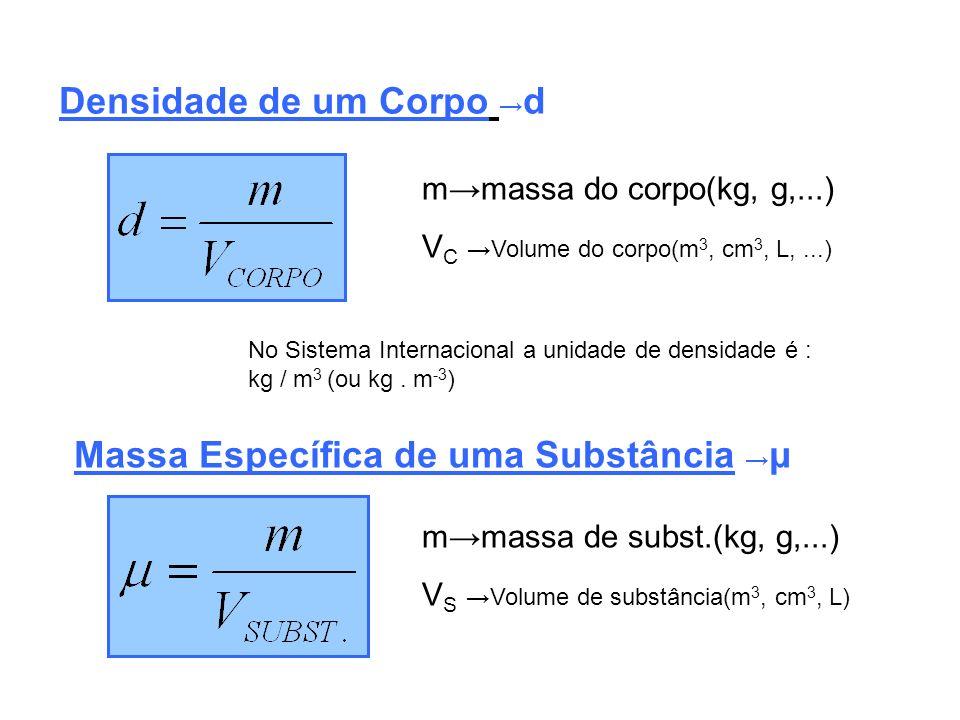 Densidade de um Corpo d mmassa do corpo(kg, g,...) V C Volume do corpo(m 3, cm 3, L,...) Massa Específica de uma Substância μ mmassa de subst.(kg, g,.