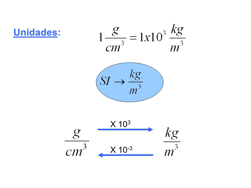 Exemplo: O corpo abaixo possui massa de 2.000 g.
