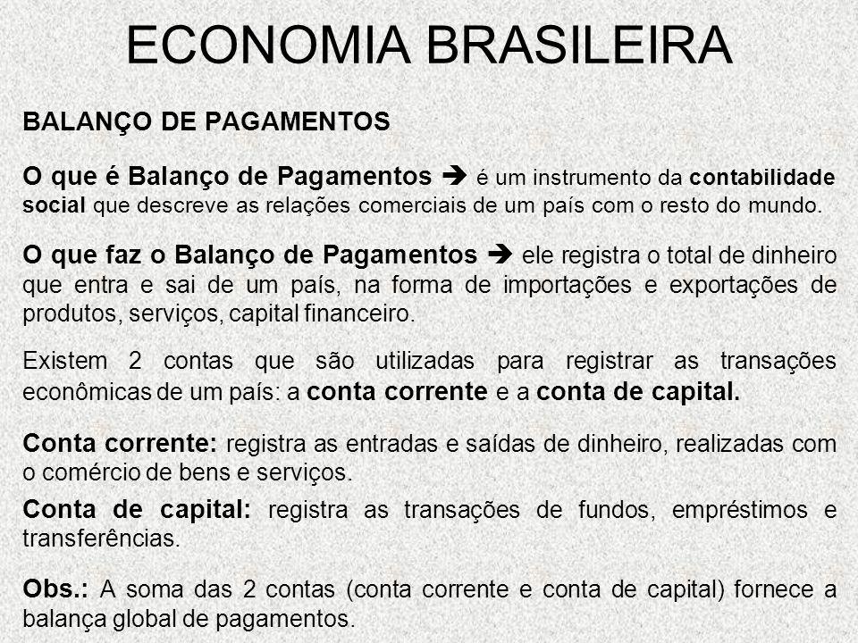 ECONOMIA BRASILEIRA BALANÇO DE PAGAMENTOS O que é Balanço de Pagamentos é um instrumento da contabilidade social que descreve as relações comerciais d