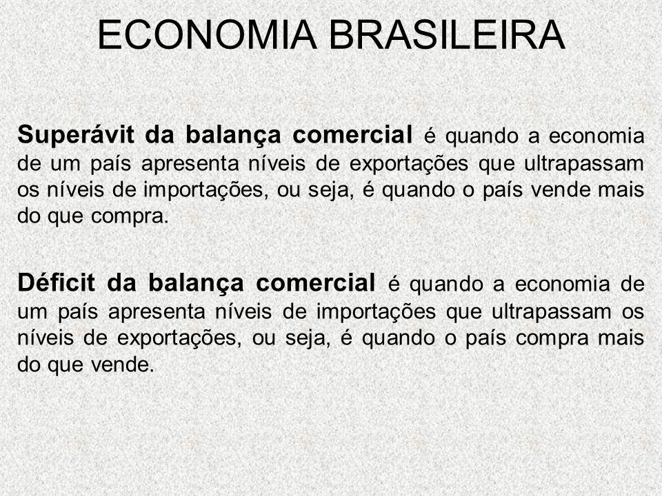 ECONOMIA BRASILEIRA Superávit da balança comercial é quando a economia de um país apresenta níveis de exportações que ultrapassam os níveis de importa
