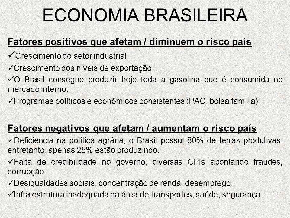 ECONOMIA BRASILEIRA Fatores positivos que afetam / diminuem o risco país Crescimento do setor industrial Crescimento dos níveis de exportação O Brasil