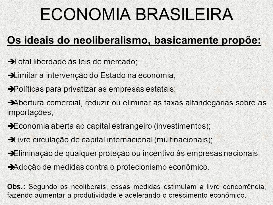 ECONOMIA BRASILEIRA Os ideais do neoliberalismo, basicamente propõe: Total liberdade às leis de mercado; Limitar a intervenção do Estado na economia;