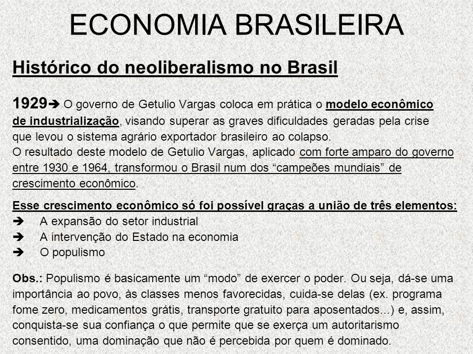 ECONOMIA BRASILEIRA Histórico do neoliberalismo no Brasil 1929 O governo de Getulio Vargas coloca em prática o modelo econômico de industrialização, v