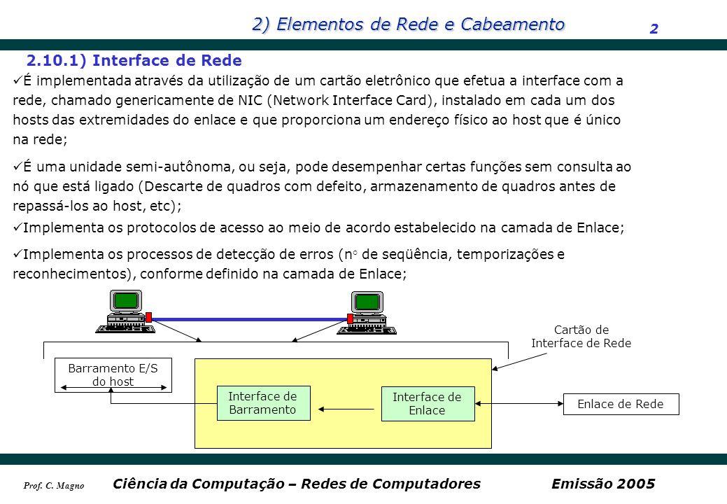 2) Elementos de Rede e Cabeamento 2 Ciência da Computação – Redes de ComputadoresEmissão 2005 Prof. C. Magno 2.10.1) Interface de Rede É implementada