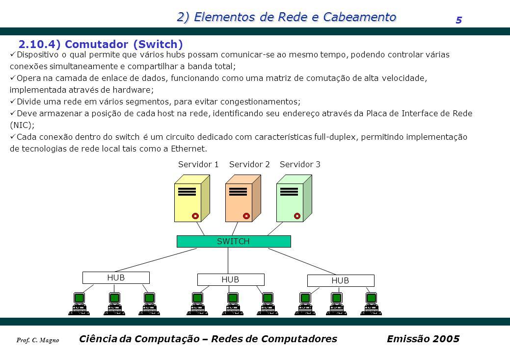 2) Elementos de Rede e Cabeamento 5 Ciência da Computação – Redes de ComputadoresEmissão 2005 Prof. C. Magno 2.10.4) Comutador (Switch) Dispositivo o