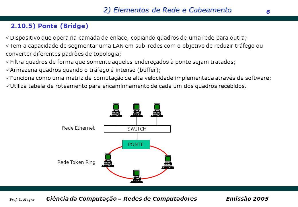 2) Elementos de Rede e Cabeamento 6 Ciência da Computação – Redes de ComputadoresEmissão 2005 Prof. C. Magno 2.10.5) Ponte (Bridge) Dispositivo que op