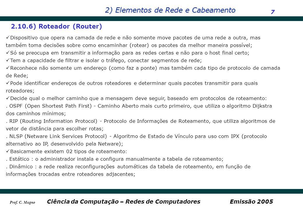 2) Elementos de Rede e Cabeamento 7 Ciência da Computação – Redes de ComputadoresEmissão 2005 Prof. C. Magno 2.10.6) Roteador (Router) Dispositivo que