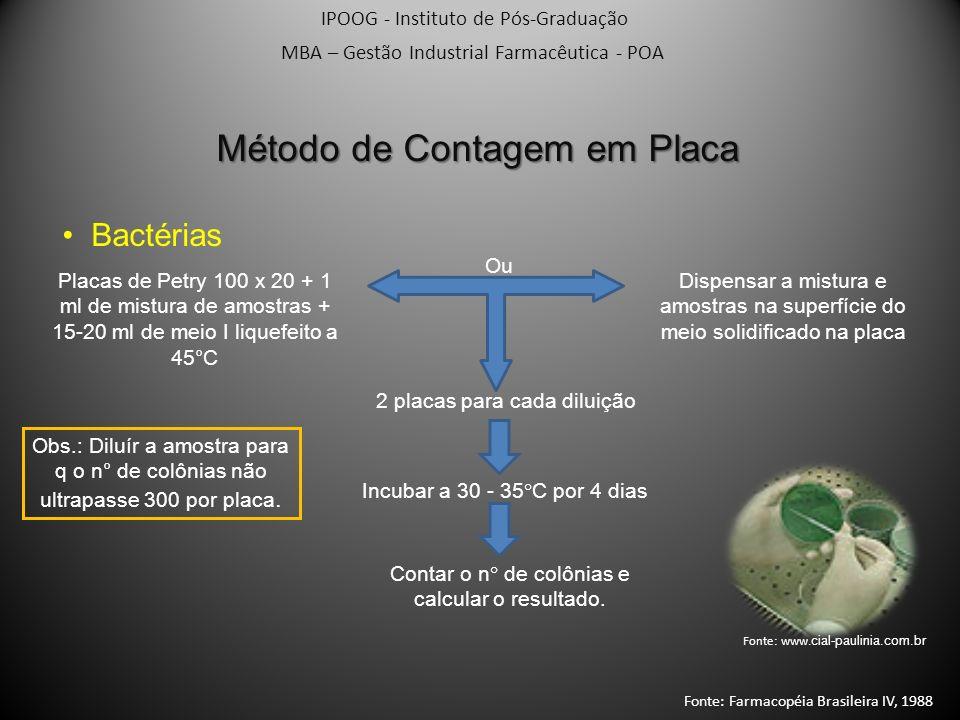 IPOOG - Instituto de Pós-Graduação MBA – Gestão Industrial Farmacêutica - POA Método de Contagem em Placa Bactérias Dispensar a mistura e amostras na