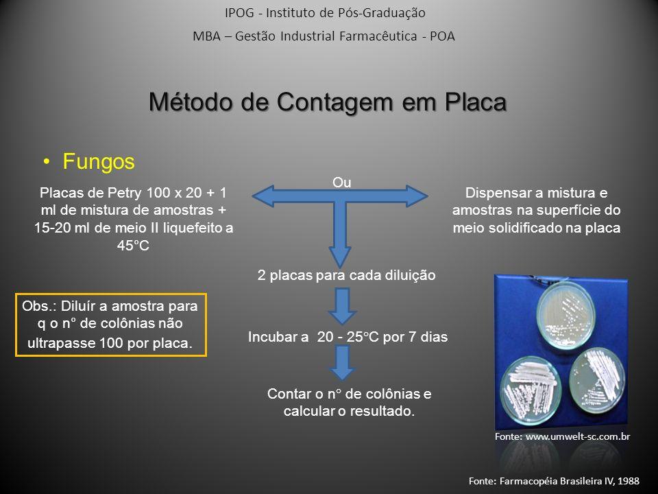 IPOG - Instituto de Pós-Graduação MBA – Gestão Industrial Farmacêutica - POA Método de Contagem em Placa Fungos Dispensar a mistura e amostras na supe