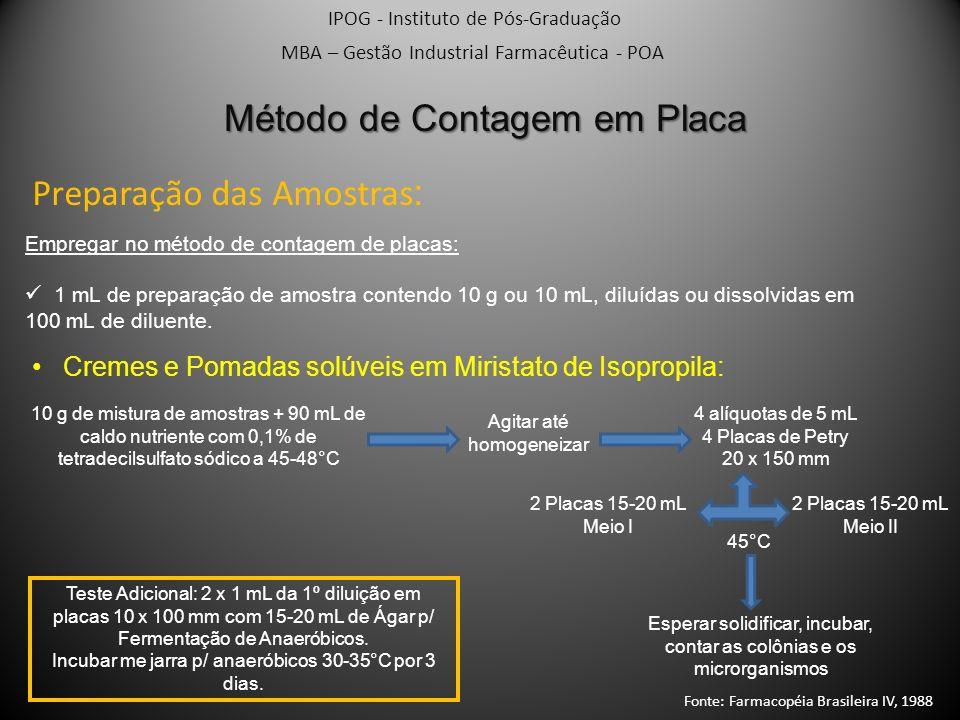 IPOG - Instituto de Pós-Graduação MBA – Gestão Industrial Farmacêutica - POA Método de Contagem em Placa Preparação das Amostras : Empregar no método
