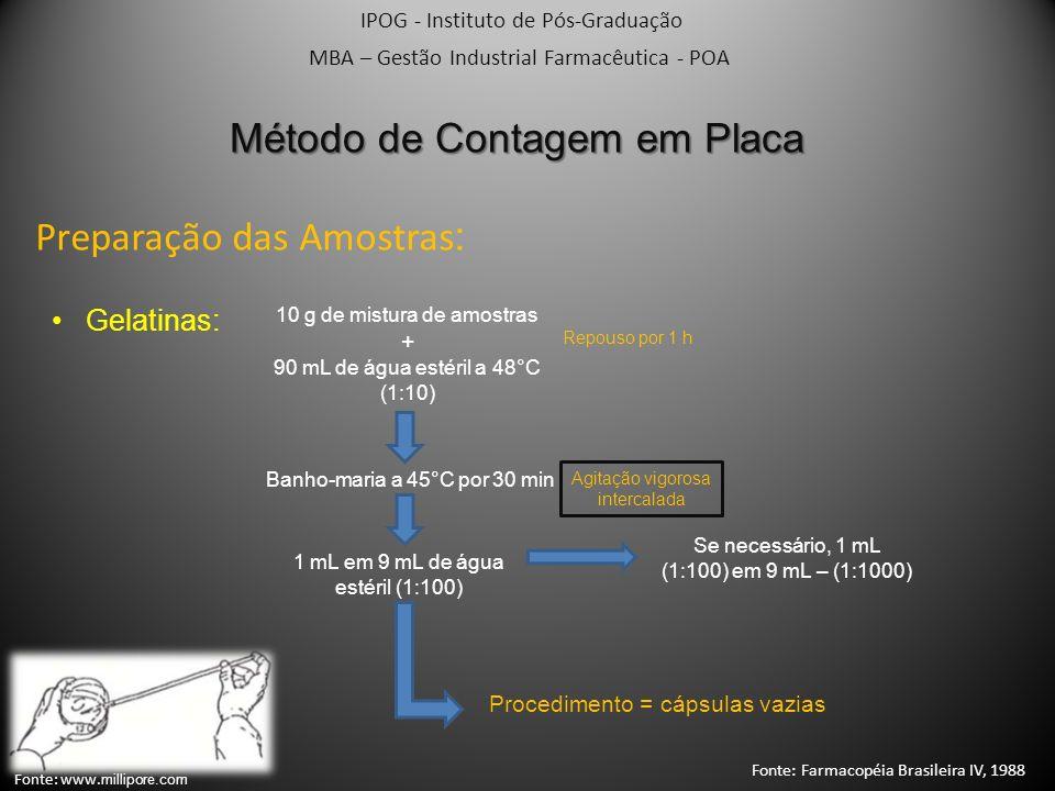 IPOG - Instituto de Pós-Graduação MBA – Gestão Industrial Farmacêutica - POA Método de Contagem em Placa Preparação das Amostras : Gelatinas: 10 g de