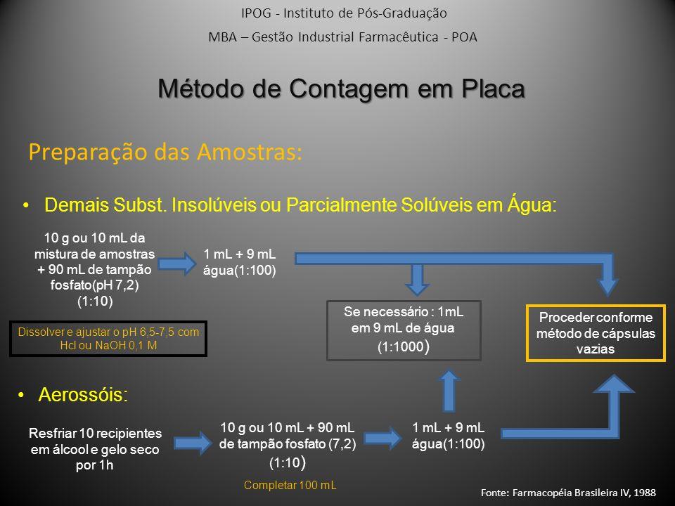 IPOG - Instituto de Pós-Graduação MBA – Gestão Industrial Farmacêutica - POA Método de Contagem em Placa Preparação das Amostras: Demais Subst. Insolú