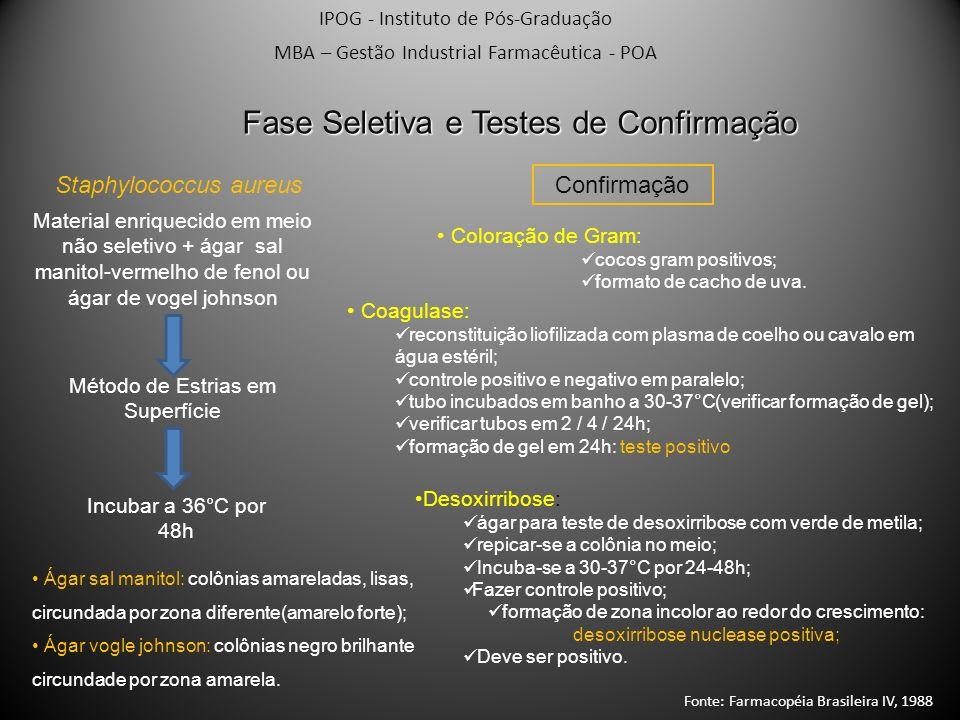 IPOG - Instituto de Pós-Graduação MBA – Gestão Industrial Farmacêutica - POA Fase Seletiva e Testes de Confirmação Staphylococcus aureus Material enri