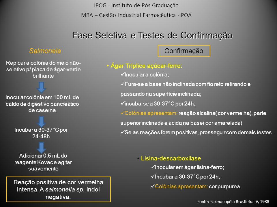 IPOG - Instituto de Pós-Graduação MBA – Gestão Industrial Farmacêutica - POA Salmonela Fase Seletiva e Testes de Confirmação Repicar a colônia do meio