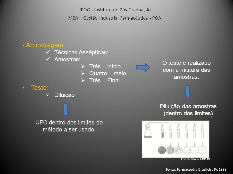 IPOG - Instituto de Pós-Graduação MBA – Gestão Industrial Farmacêutica - POA Amostragem: Técnicas Assépticas; Amostras: Três – início Quatro – meio Tr