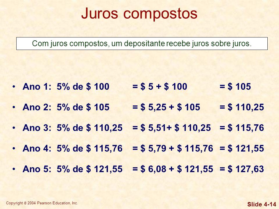 Copyright © 2004 Pearson Education, Inc. Slide 4-13 Juros simples Ano 1: 5% de $ 100=$ 5 + $ 100 = $ 105 Ano 2: 5% de $ 100=$ 5 + $ 105 = $ 110 Ano 3: