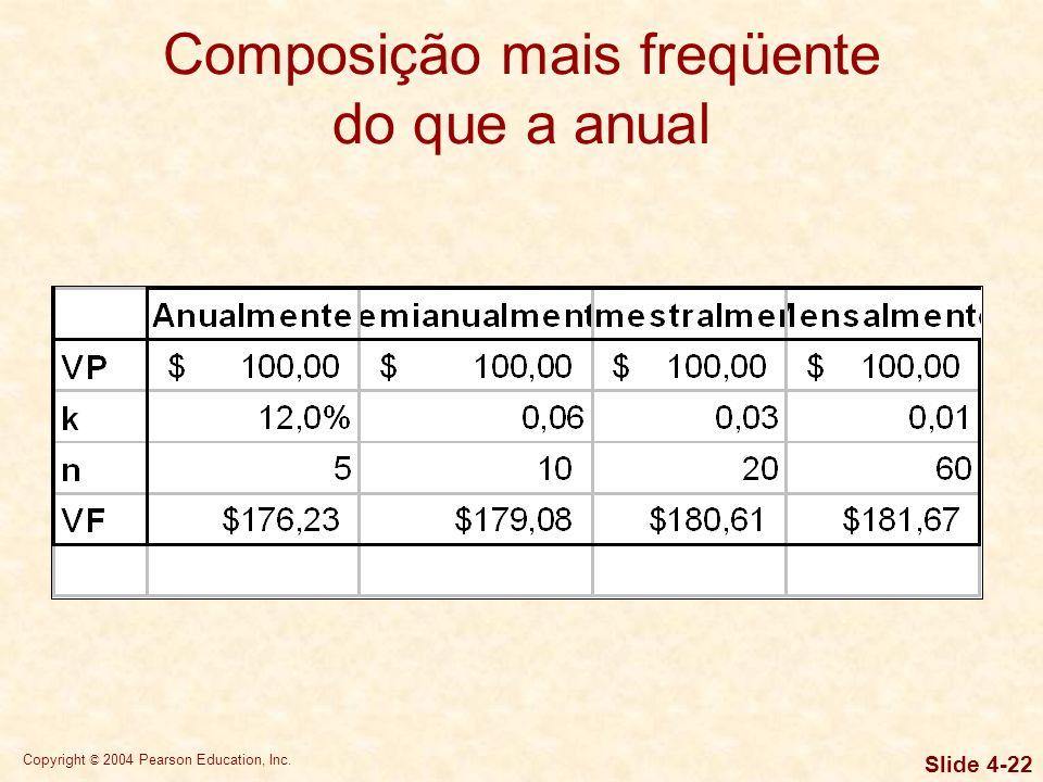 Copyright © 2004 Pearson Education, Inc. Slide 4-21 Composição mais freqüente do que a anual Por exemplo, qual seria a diferença em termos de valor fu