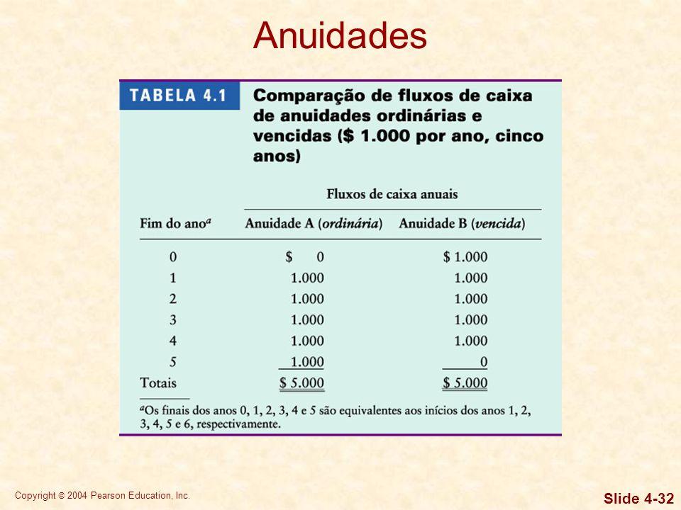 Copyright © 2004 Pearson Education, Inc. Slide 4-31 Anuidades Anuidades são fluxos de caixa periódicos e iguais. As anuidades podem ser entradas ou sa