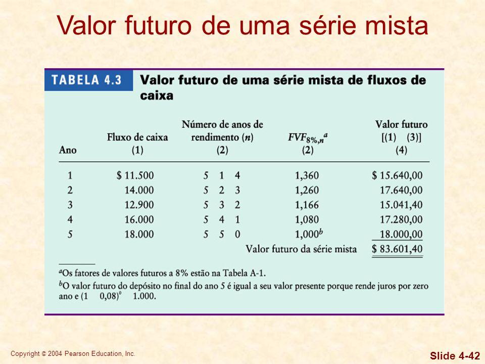 Copyright © 2004 Pearson Education, Inc. Slide 4-41 Valor futuro de uma série mista