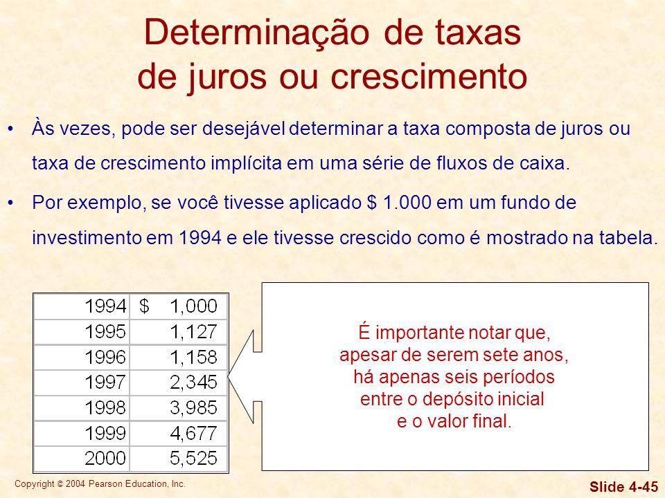 Copyright © 2004 Pearson Education, Inc. Slide 4-44 Amortização de empréstimo