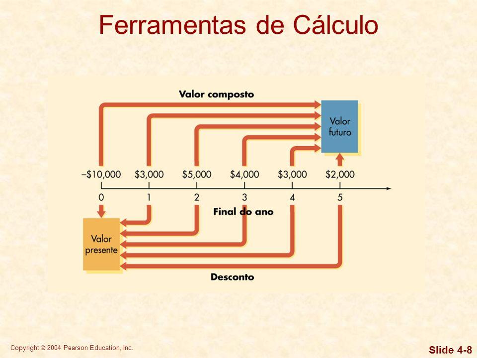Copyright © 2004 Pearson Education, Inc. Slide 4-8 Ferramentas de Cálculo