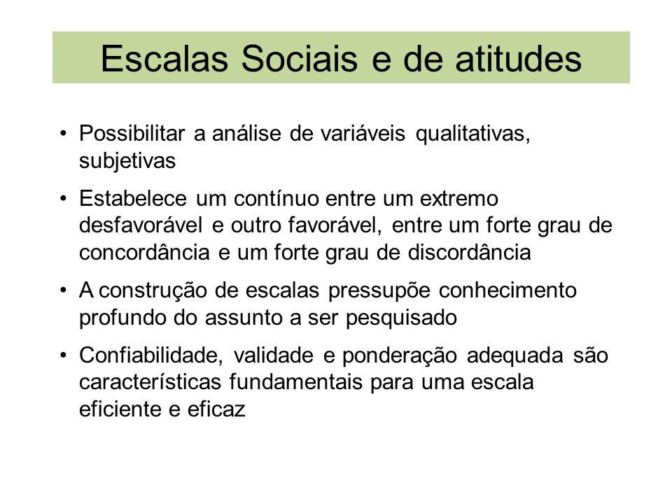 Escalas Sociais e de atitudes Possibilitar a análise de variáveis qualitativas, subjetivas Estabelece um contínuo entre um extremo desfavorável e outr