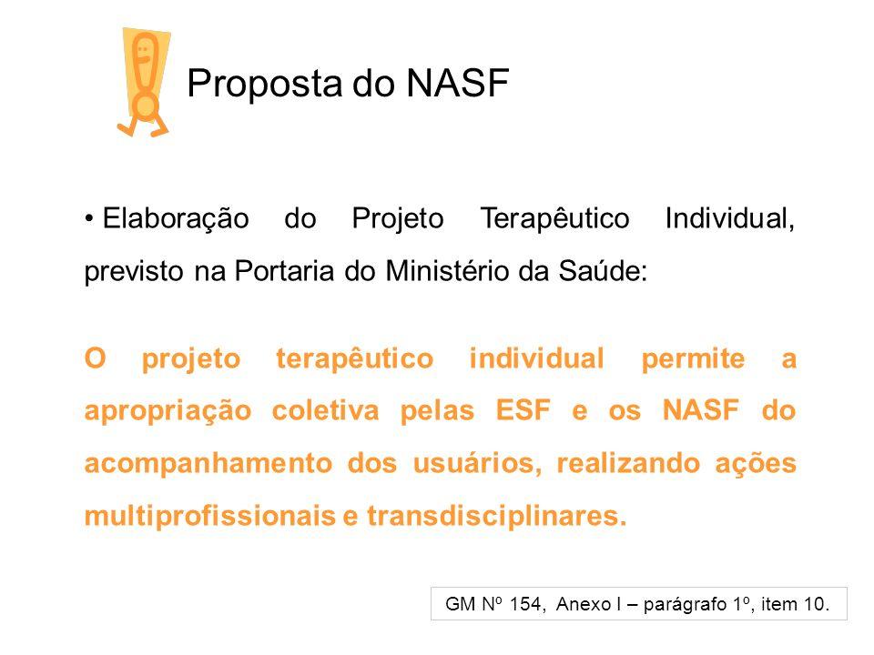 Proposta do NASF Elaboração do Projeto Terapêutico Individual, previsto na Portaria do Ministério da Saúde: O projeto terapêutico individual permite a