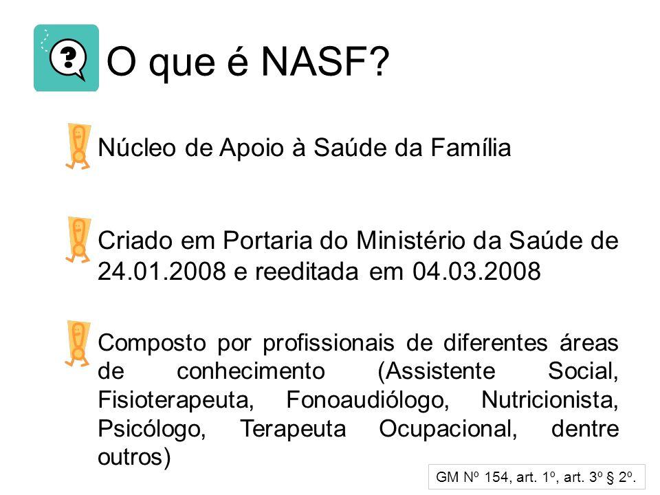 O que é NASF? Núcleo de Apoio à Saúde da Família Criado em Portaria do Ministério da Saúde de 24.01.2008 e reeditada em 04.03.2008 Composto por profis
