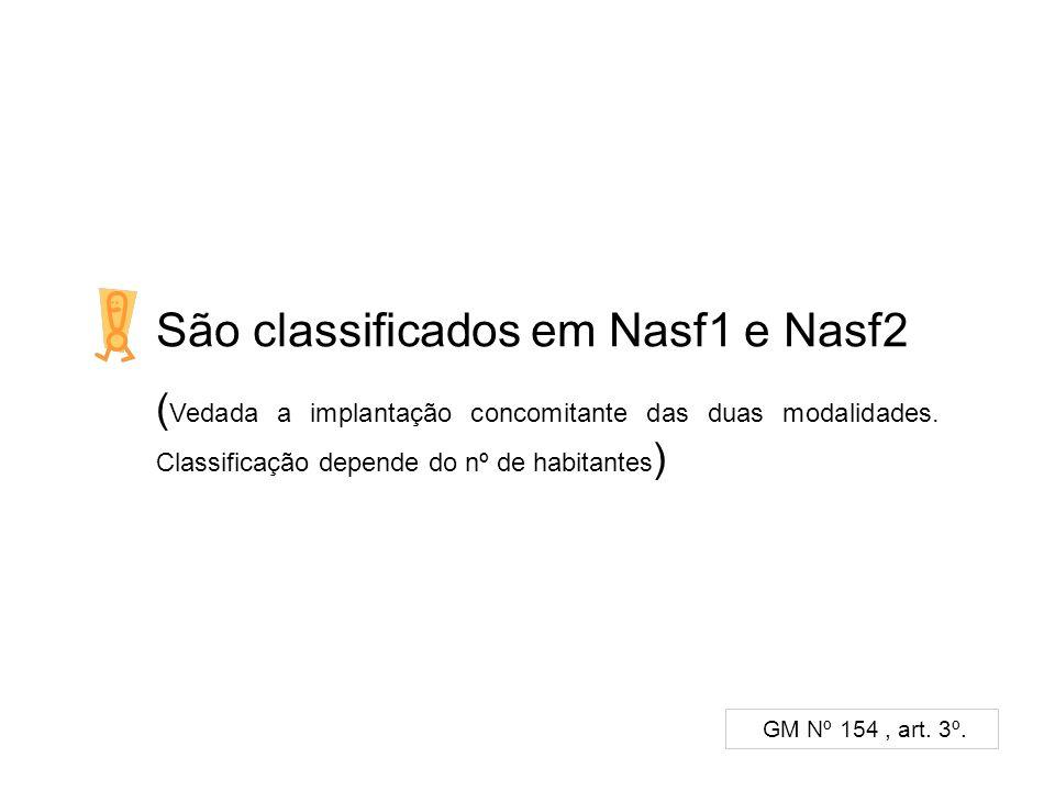 São classificados em Nasf1 e Nasf2 ( Vedada a implantação concomitante das duas modalidades. Classificação depende do nº de habitantes ) GM Nº 154, ar