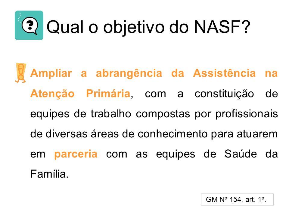 Qual o objetivo do NASF? Ampliar a abrangência da Assistência na Atenção Primária, com a constituição de equipes de trabalho compostas por profissiona