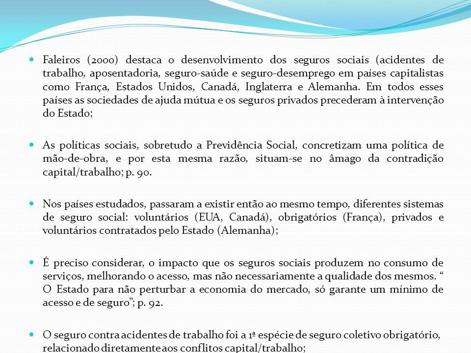 Faleiros (2000) destaca o desenvolvimento dos seguros sociais (acidentes de trabalho, aposentadoria, seguro-saúde e seguro-desemprego em países capita