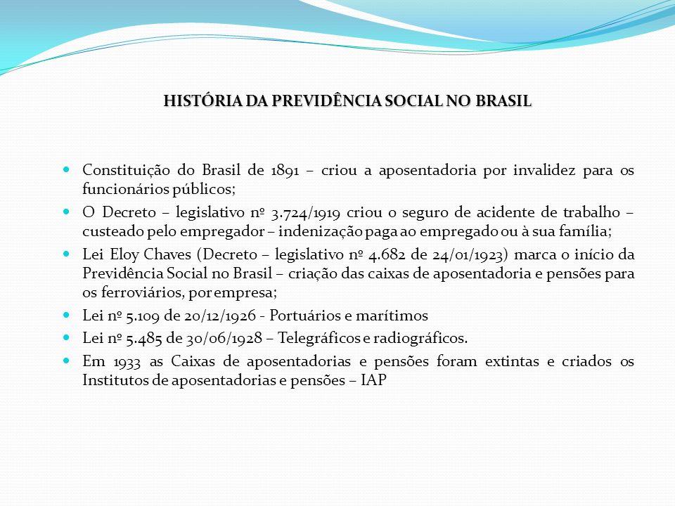 HISTÓRIA DA PREVIDÊNCIA SOCIAL NO BRASIL Constituição do Brasil de 1891 – criou a aposentadoria por invalidez para os funcionários públicos; O Decreto