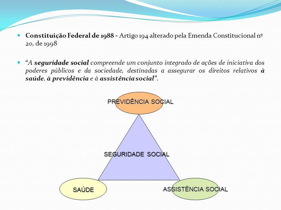 Constituição Federal de 1988 - Artigo 194 alterado pela Emenda Constitucional nº 20, de 1998 seguridade socialA seguridade social compreende um conjun