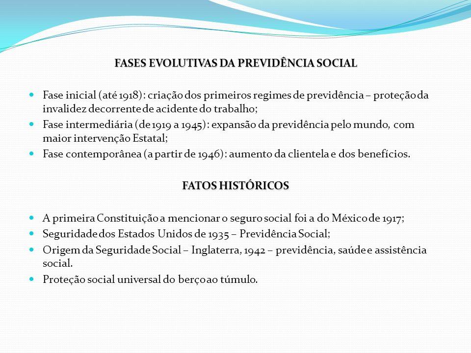 FASES EVOLUTIVAS DA PREVIDÊNCIA SOCIAL Fase inicial (até 1918): criação dos primeiros regimes de previdência – proteção da invalidez decorrente de aci