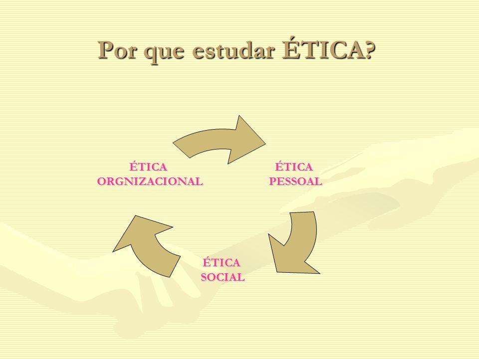 Por que estudar ÉTICA? ÉTICAPESSOAL ÉTICASOCIAL ÉTICAORGNIZACIONAL