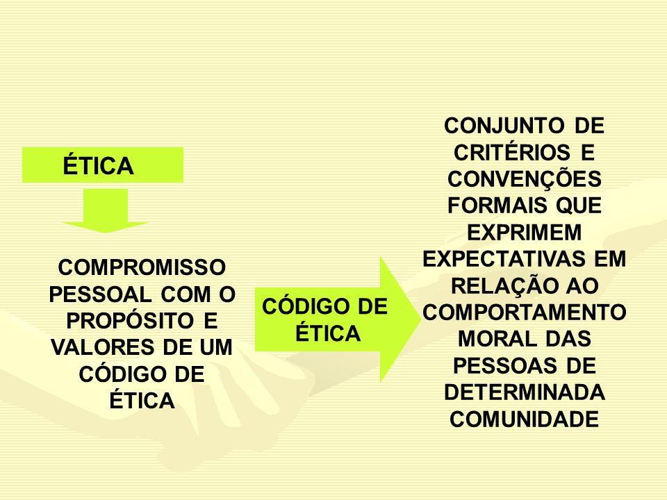 ÉTICA COMPROMISSO PESSOAL COM O PROPÓSITO E VALORES DE UM CÓDIGO DE ÉTICA CÓDIGO DE ÉTICA CONJUNTO DE CRITÉRIOS E CONVENÇÕES FORMAIS QUE EXPRIMEM EXPE