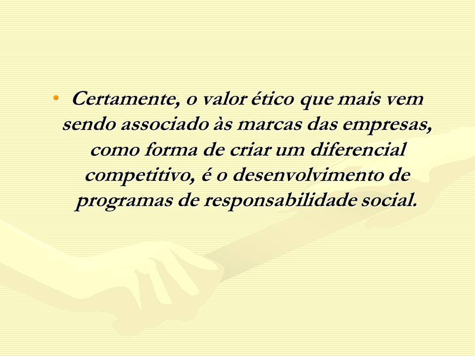 Certamente, o valor ético que mais vem sendo associado às marcas das empresas, como forma de criar um diferencial competitivo, é o desenvolvimento de