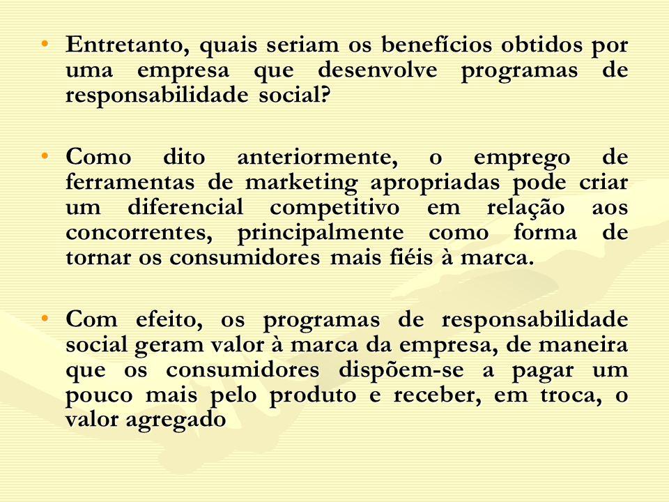 Entretanto, quais seriam os benefícios obtidos por uma empresa que desenvolve programas de responsabilidade social?Entretanto, quais seriam os benefíc