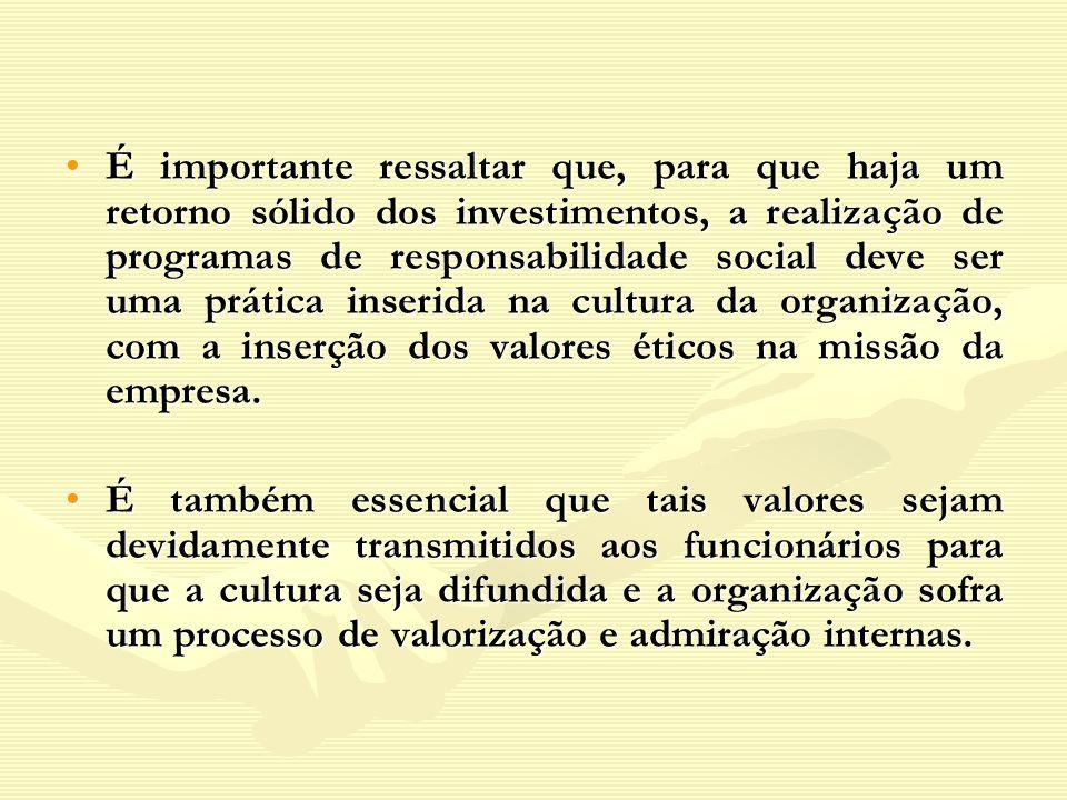 É importante ressaltar que, para que haja um retorno sólido dos investimentos, a realização de programas de responsabilidade social deve ser uma práti
