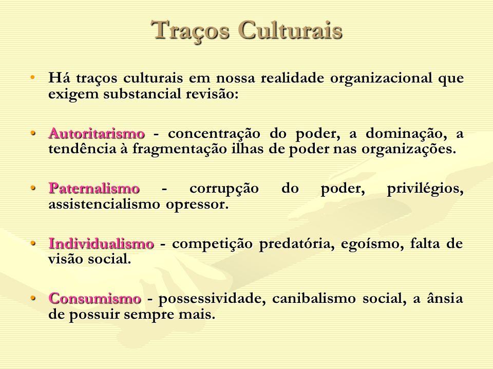Traços Culturais Há traços culturais em nossa realidade organizacional que exigem substancial revisão:Há traços culturais em nossa realidade organizac