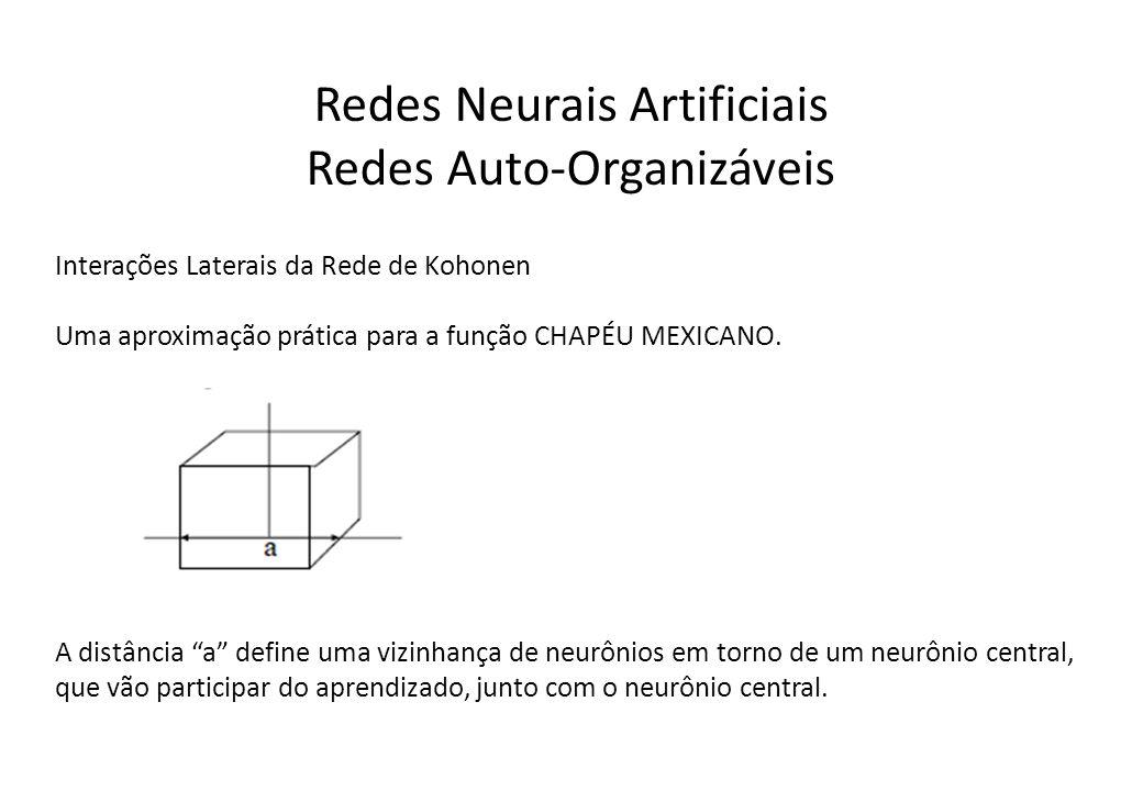 Redes Neurais Artificiais Redes Auto-Organizáveis Interações Laterais da Rede de Kohonen Uma aproximação prática para a função CHAPÉU MEXICANO. A dist