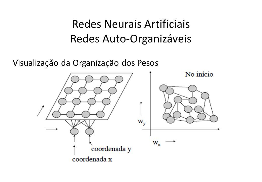Redes Neurais Artificiais Redes Auto-Organizáveis Visualização da Organização dos Pesos