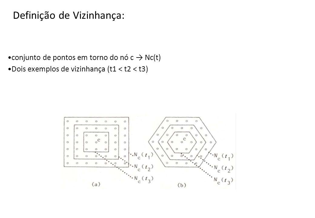 Definição de Vizinhança: conjunto de pontos em torno do nó c Nc(t) Dois exemplos de vizinhança (t1 < t2 < t3)