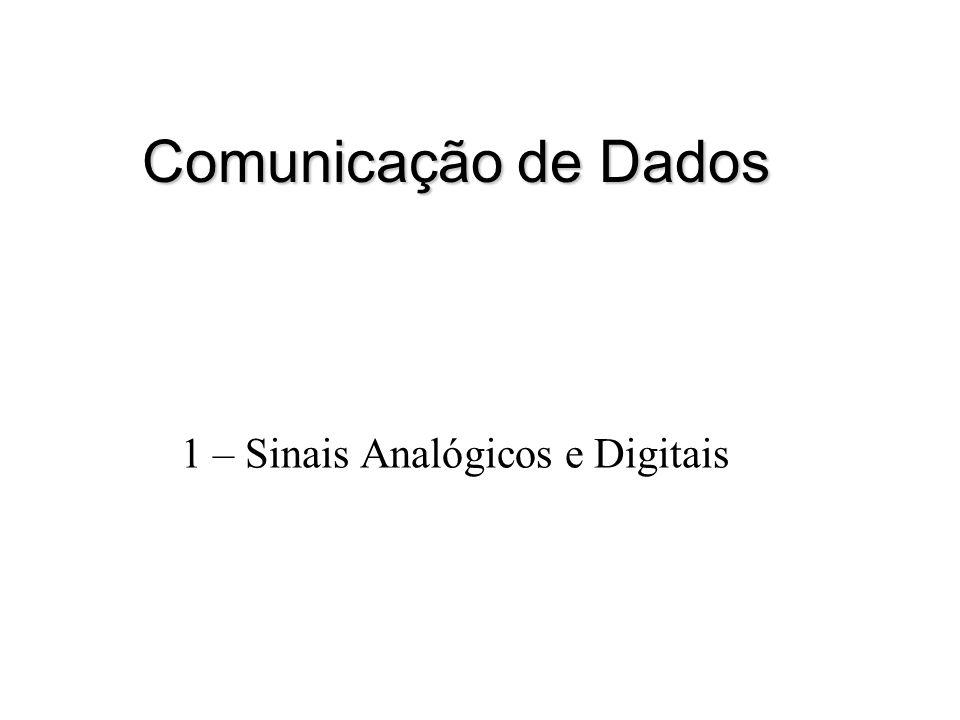 Comunicação de Dados Aula 1 – Sinais Analógicos e Digitais