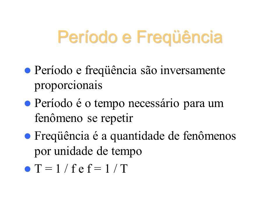 Período e Freqüência Período e freqüência são inversamente proporcionais Período é o tempo necessário para um fenômeno se repetir Freqüência é a quant