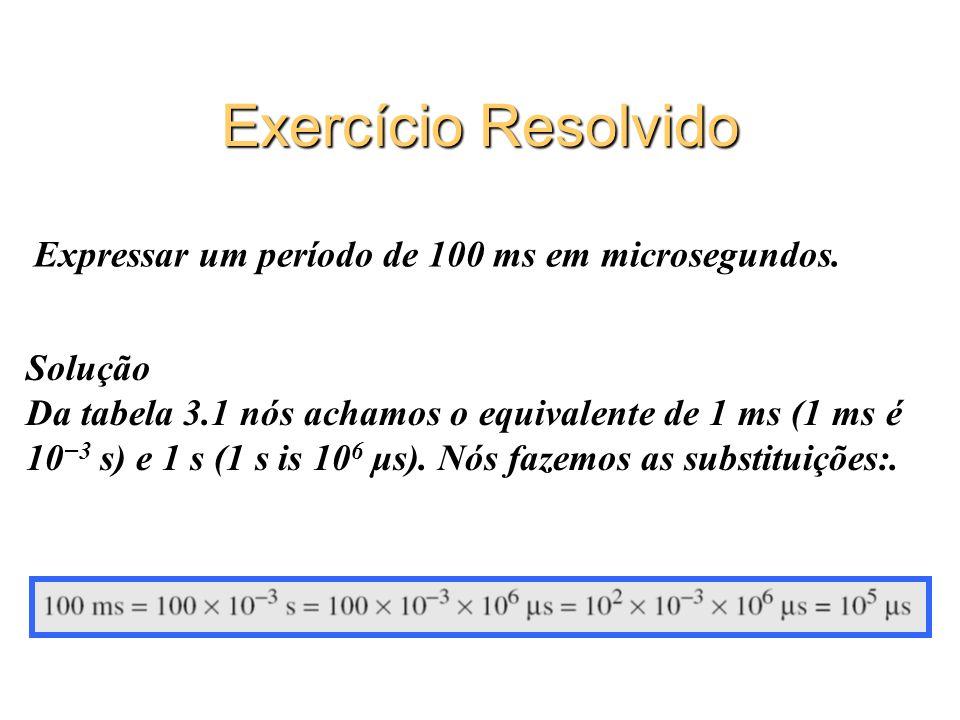 Exercício Resolvido Expressar um período de 100 ms em microsegundos. Solução Da tabela 3.1 nós achamos o equivalente de 1 ms (1 ms é 10 3 s) e 1 s (1
